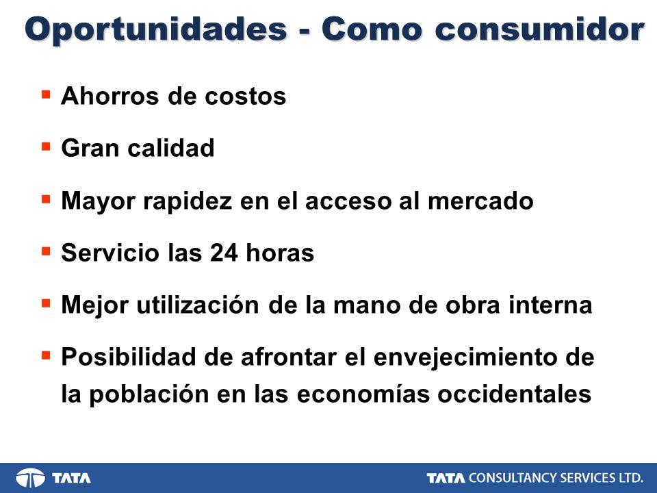 Oportunidades - Como consumidor Ahorros de costos Gran calidad Mayor rapidez en el acceso al mercado Servicio las 24 horas Mejor utilización de la man