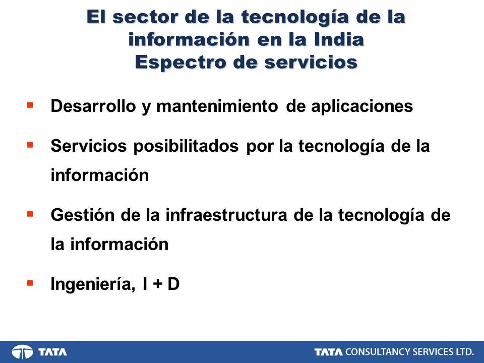 Desarrollo y mantenimiento de aplicaciones Servicios posibilitados por la tecnología de la información Gestión de la infraestructura de la tecnología