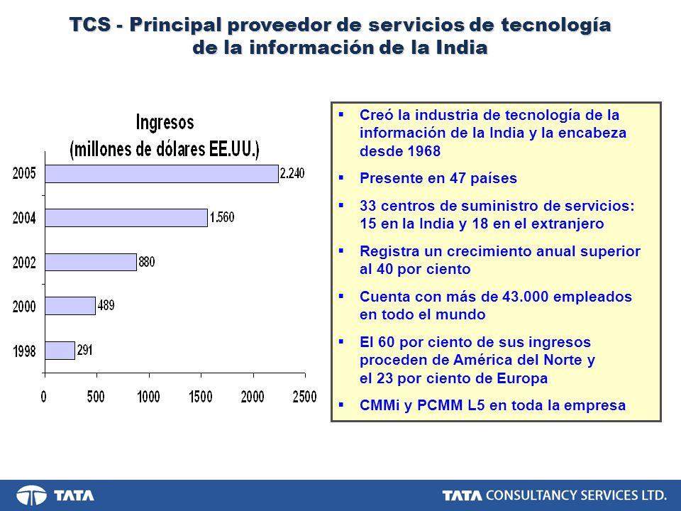 TCS - Principal proveedor de servicios de tecnología de la información de la India Creó la industria de tecnología de la información de la India y la
