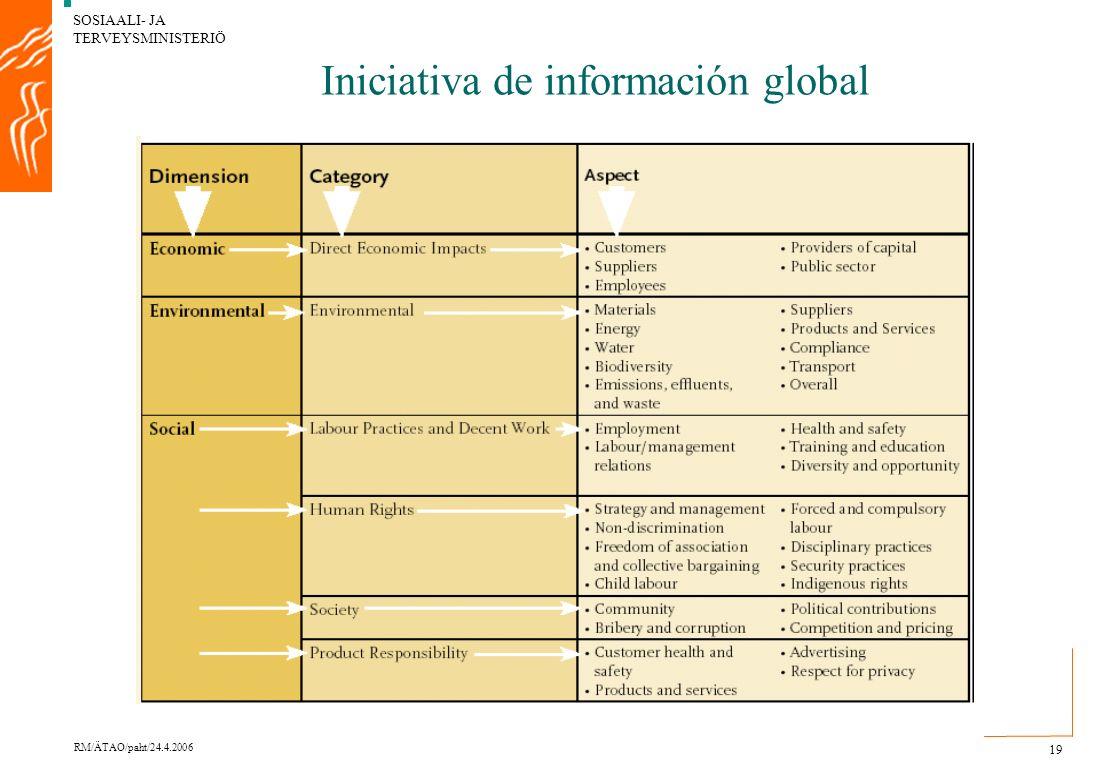 SOSIAALI- JA TERVEYSMINISTERIÖ RM/ÄTAO/paht/24.4.2006 19 Iniciativa de información global