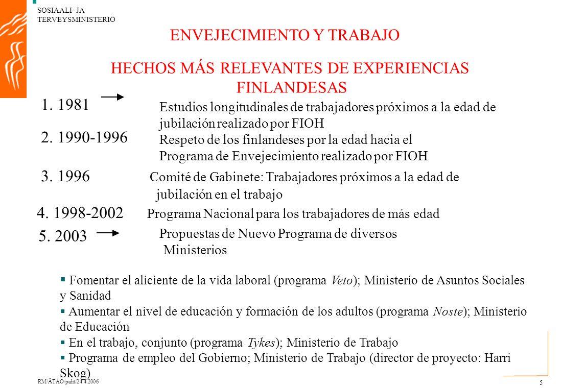 SOSIAALI- JA TERVEYSMINISTERIÖ RM/ÄTAO/paht/24.4.2006 5 ENVEJECIMIENTO Y TRABAJO HECHOS MÁS RELEVANTES DE EXPERIENCIAS FINLANDESAS 1.