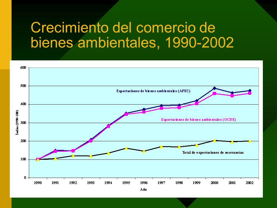 Crecimiento del comercio de bienes ambientales, 1990-2002