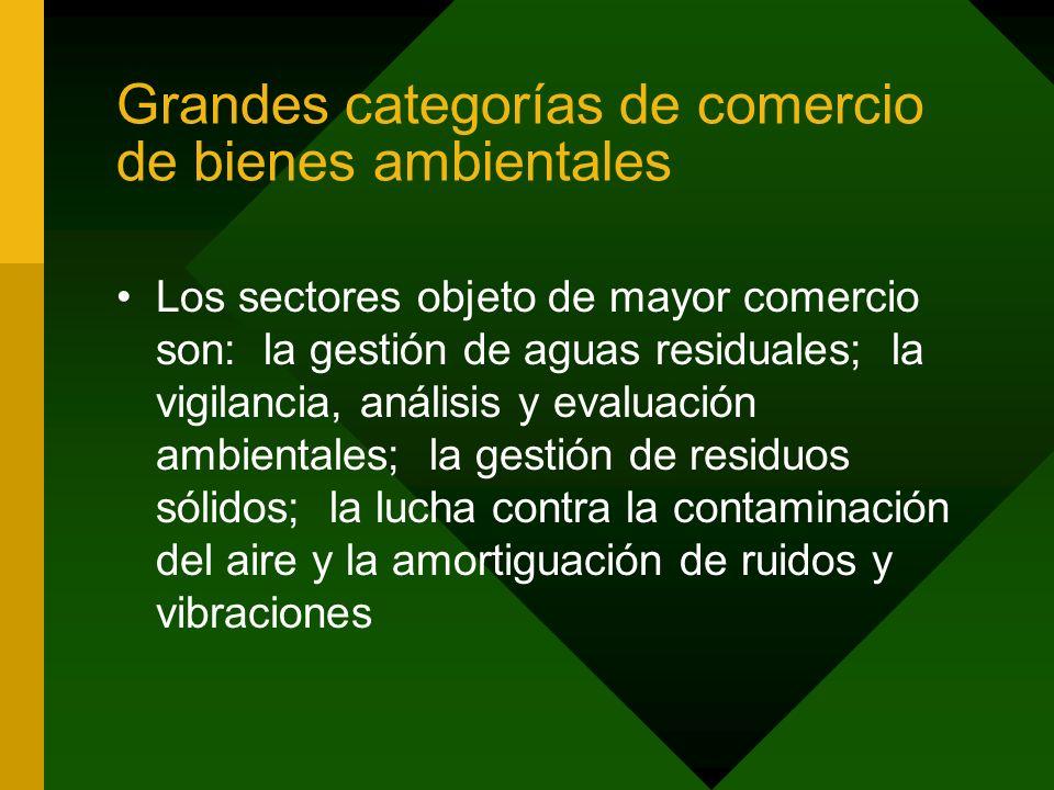 Grandes categorías de comercio de bienes ambientales Los sectores objeto de mayor comercio son: la gestión de aguas residuales; la vigilancia, análisis y evaluación ambientales; la gestión de residuos sólidos; la lucha contra la contaminación del aire y la amortiguación de ruidos y vibraciones