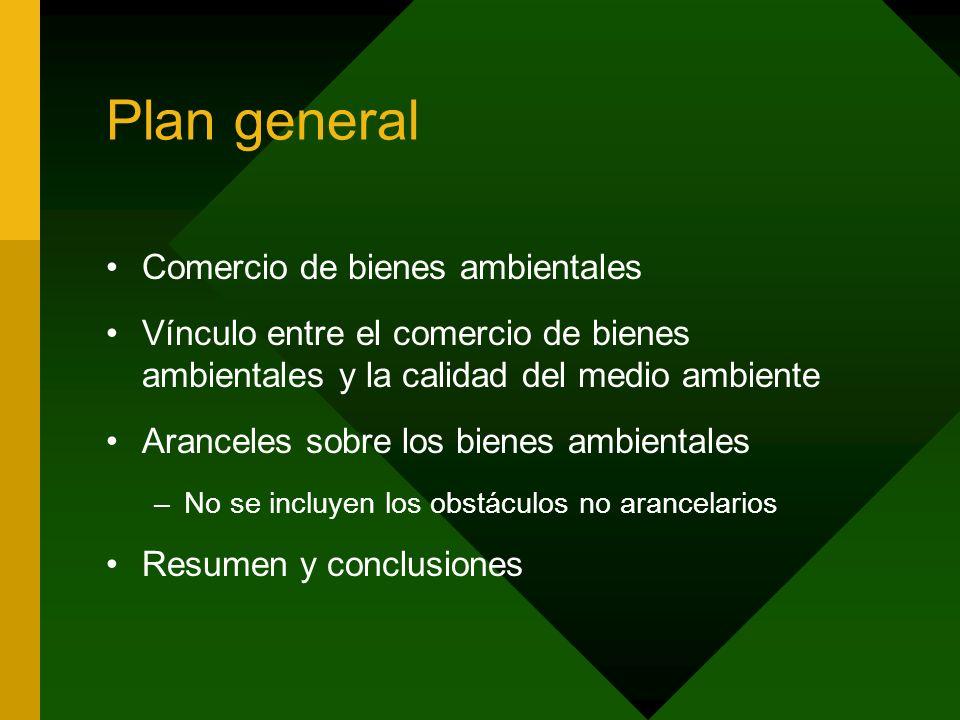 Plan general Comercio de bienes ambientales Vínculo entre el comercio de bienes ambientales y la calidad del medio ambiente Aranceles sobre los bienes
