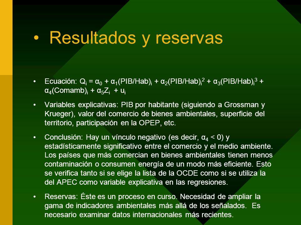 Resultados y reservas Ecuación: Q i = α 0 + α 1 (PIB/Hab) i + α 2 (PIB/Hab) i 2 + α 3 (PIB/Hab) i 3 + α 4 (Comamb) i + α 5 Z i + u i Variables explicativas: PIB por habitante (siguiendo a Grossman y Krueger), valor del comercio de bienes ambientales, superficie del territorio, participación en la OPEP, etc.