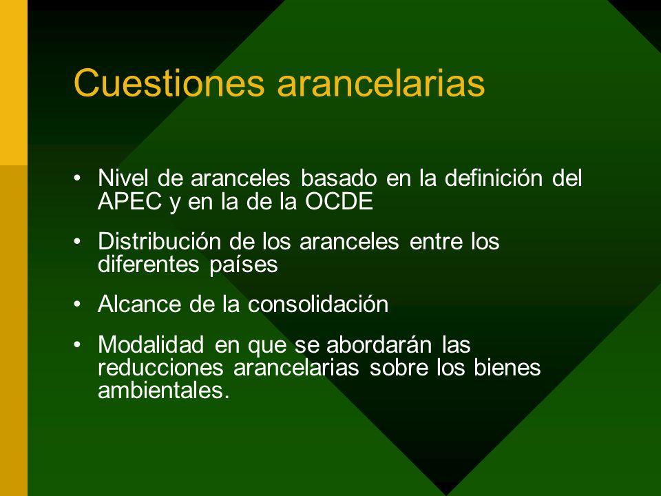Cuestiones arancelarias Nivel de aranceles basado en la definición del APEC y en la de la OCDE Distribución de los aranceles entre los diferentes país