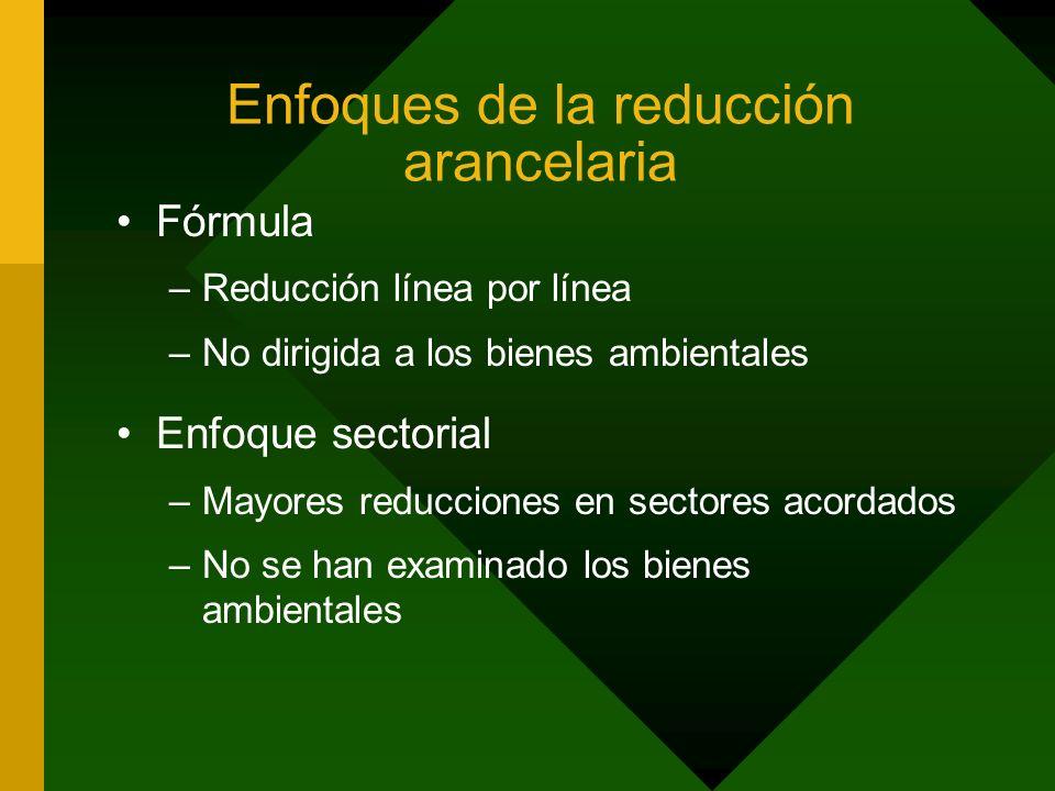 Enfoques de la reducción arancelaria Fórmula –Reducción línea por línea –No dirigida a los bienes ambientales Enfoque sectorial –Mayores reducciones en sectores acordados –No se han examinado los bienes ambientales