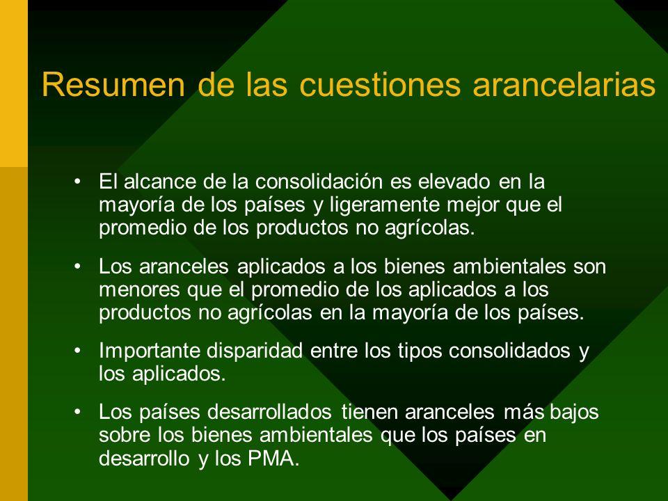 Resumen de las cuestiones arancelarias El alcance de la consolidación es elevado en la mayoría de los países y ligeramente mejor que el promedio de los productos no agrícolas.