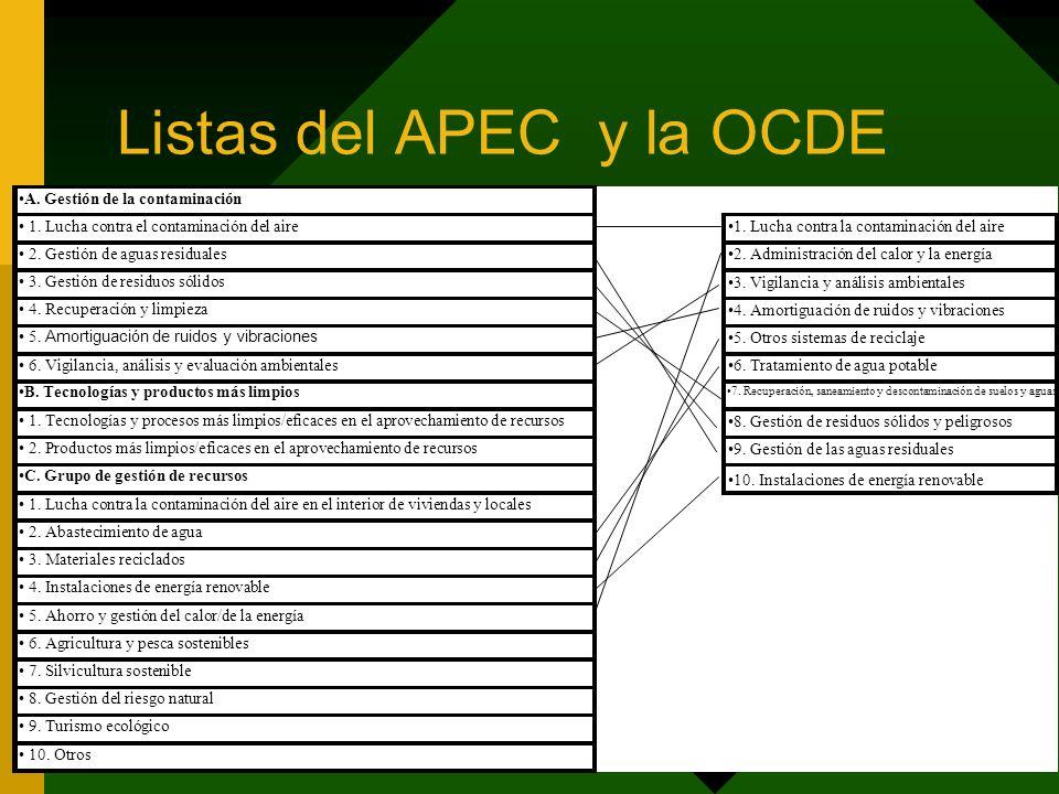 Listas del APEC y la OCDE A. Gestión de la contaminación 1. Lucha contra el contaminación del aire 1. Lucha contra la contaminación del aire 2. Gestió