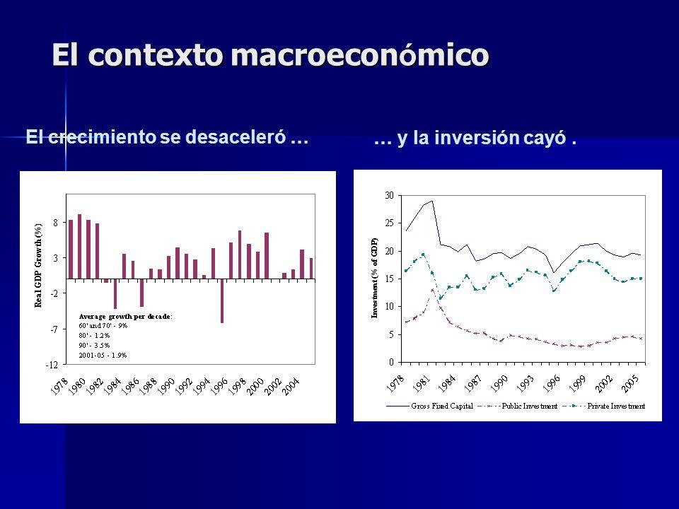 El contexto macroecon ó mico El crecimiento se desaceleró … … y la inversión cayó.