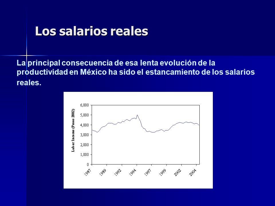 Los salarios reales La principal consecuencia de esa lenta evolución de la productividad en México ha sido el estancamiento de los salarios reales.