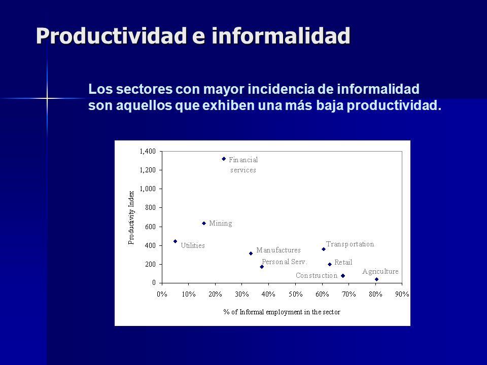 Productividad e informalidad Los sectores con mayor incidencia de informalidad son aquellos que exhiben una más baja productividad.