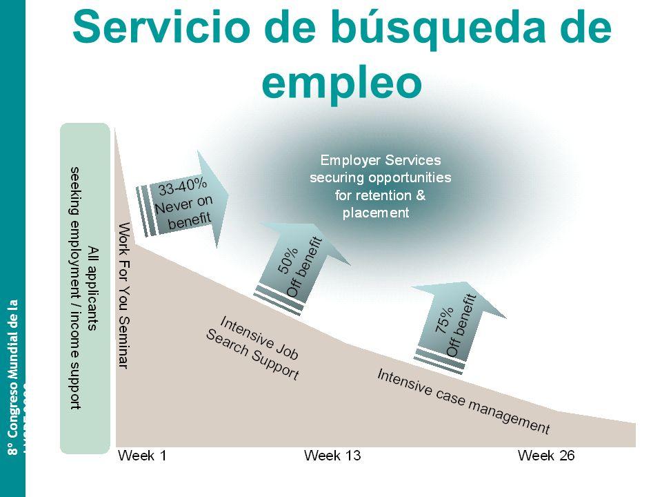 Servicio de búsqueda de empleo