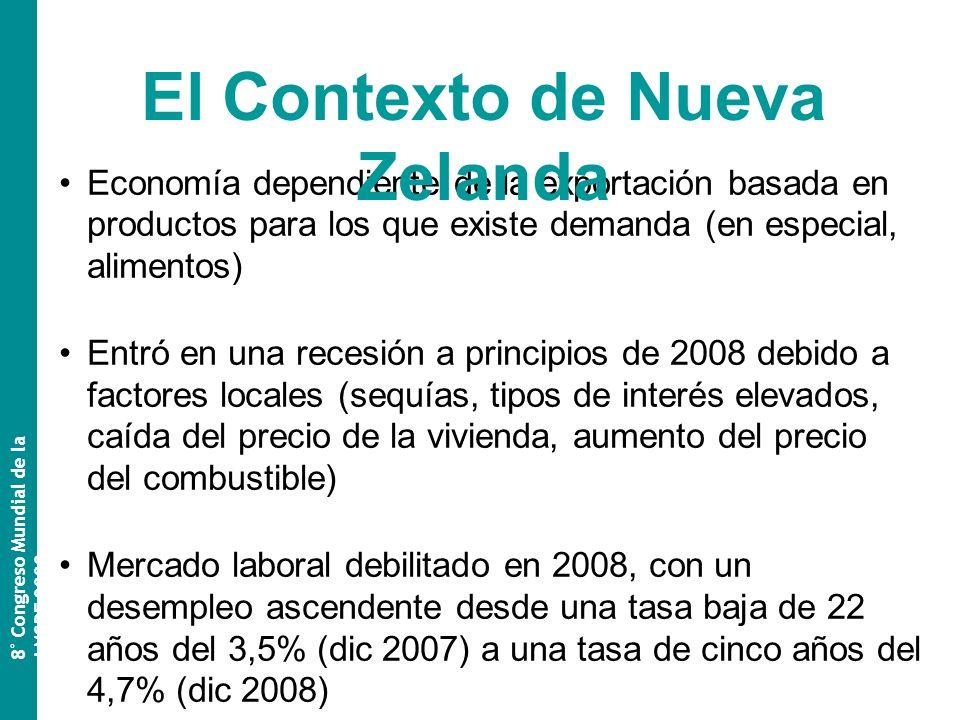 Economía dependiente de la exportación basada en productos para los que existe demanda (en especial, alimentos) Entró en una recesión a principios de 2008 debido a factores locales (sequías, tipos de interés elevados, caída del precio de la vivienda, aumento del precio del combustible) Mercado laboral debilitado en 2008, con un desempleo ascendente desde una tasa baja de 22 años del 3,5% (dic 2007) a una tasa de cinco años del 4,7% (dic 2008) Economía en contracción en los cuatro trimestres de 2008 El Contexto de Nueva Zelanda 8 º Congreso Mundial de la AMSPE 2009