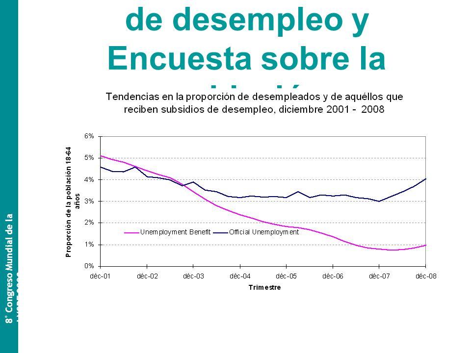 Concesión de subsidios de desempleo y Encuesta sobre la población 8 º Congreso Mundial de la AMSPE 2009