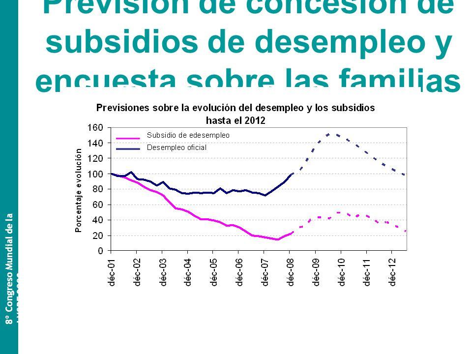 Previsión de concesión de subsidios de desempleo y encuesta sobre las familias 8º Congreso Mundial de la AMSPE 2009
