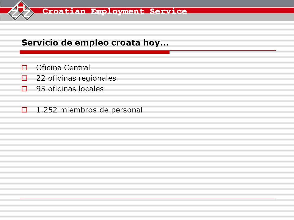 Servicio de empleo croata hoy… Oficina Central 22 oficinas regionales 95 oficinas locales 1.252 miembros de personal