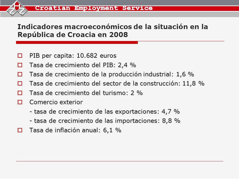 Indicadores macroeconómicos de la situación en la República de Croacia en 2008 PIB per capita: 10.682 euros PIB per capita: 10.682 euros Tasa de crecimiento del PIB: 2,4 % Tasa de crecimiento del PIB: 2,4 % Tasa de crecimiento de la producción industrial: 1,6 % Tasa de crecimiento de la producción industrial: 1,6 % Tasa de crecimiento del sector de la construcción: 11,8 % Tasa de crecimiento del sector de la construcción: 11,8 % Tasa de crecimiento del turismo: 2 % Tasa de crecimiento del turismo: 2 % Comercio exterior Comercio exterior - tasa de crecimiento de las exportaciones: 4,7 % - tasa de crecimiento de las importaciones: 8,8 % Tasa de inflación anual: 6,1 % Tasa de inflación anual: 6,1 %