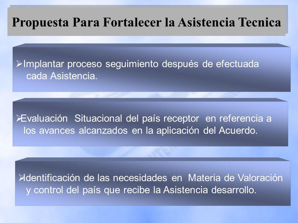 Implantar proceso seguimiento después de efectuada cada Asistencia. Propuesta Para Fortalecer la Asistencia Tecnica Evaluación Situacional del país re