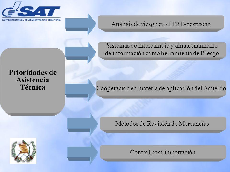 Prioridades de Asistencia Técnica Sistemas de intercambio y almacenamiento de información como herramienta de Riesgo Cooperación en materia de aplicac