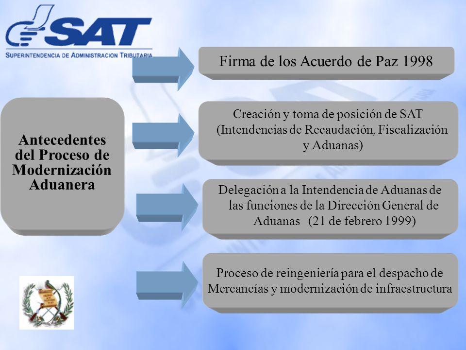 Antecedentes del Proceso de Modernización Aduanera Creación y toma de posición de SAT (Intendencias de Recaudación, Fiscalización y Aduanas) Delegació