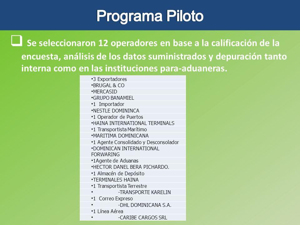 Se seleccionaron 12 operadores en base a la calificación de la encuesta, análisis de los datos suministrados y depuración tanto interna como en las in
