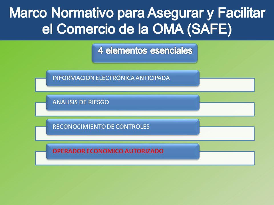 INFORMACIÓN ELECTRÓNICA ANTICIPADAANÁLISIS DE RIESGO RECONOCIMIENTO DE CONTROLESOPERADOR ECONOMICO AUTORIZADO
