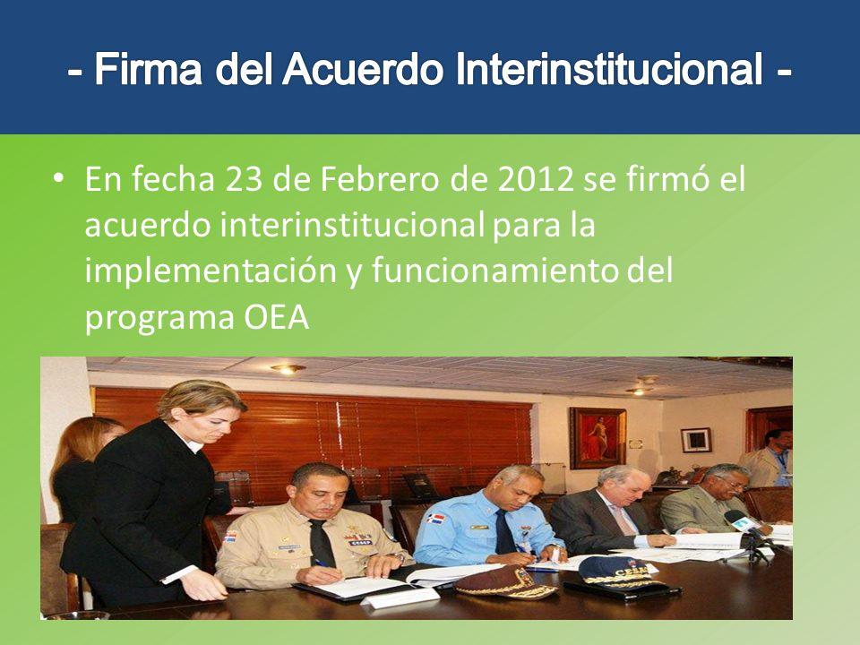 Taller sobre el programa CTPAT, Septiembre 2010 Taller sobre el OEA de Colombia, Diciembre 2010 Visita a la empresa Frederic Schad (consolidadores, almacenes de depósitos) 14 abril 2011 Curso de auditoría interno BASC 21 al 22 febrero 2011.
