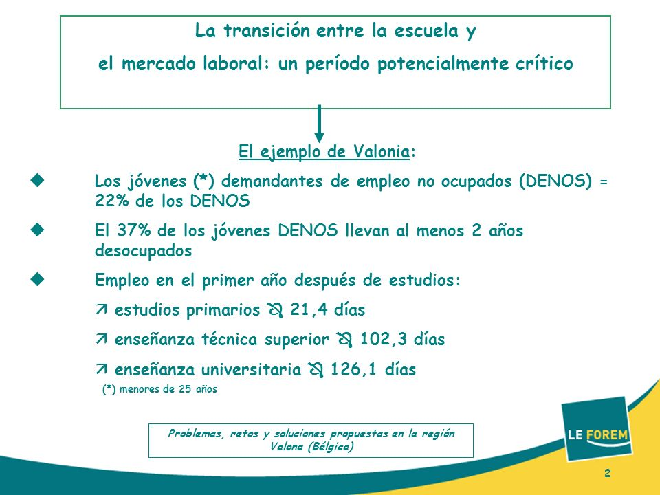 2 La transición entre la escuela y el mercado laboral: un período potencialmente crítico El ejemplo de Valonia: Los jóvenes (*) demandantes de empleo