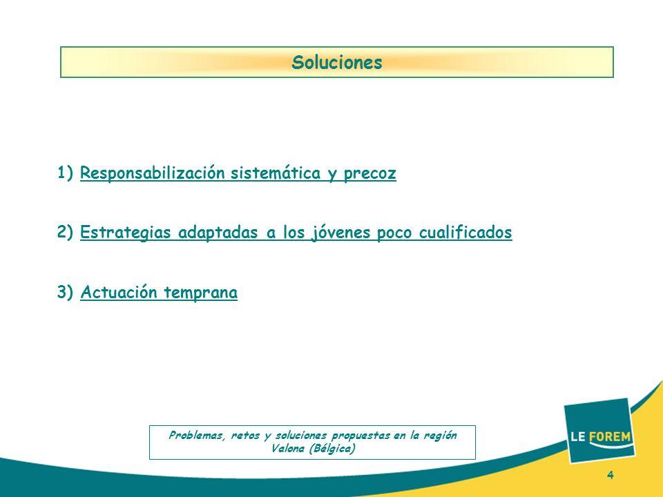 4 Soluciones 1) Responsabilización sistemática y precoz 2) Estrategias adaptadas a los jóvenes poco cualificados 3) Actuación temprana 4 Problemas, retos y soluciones propuestas en la región Valona (Bélgica)