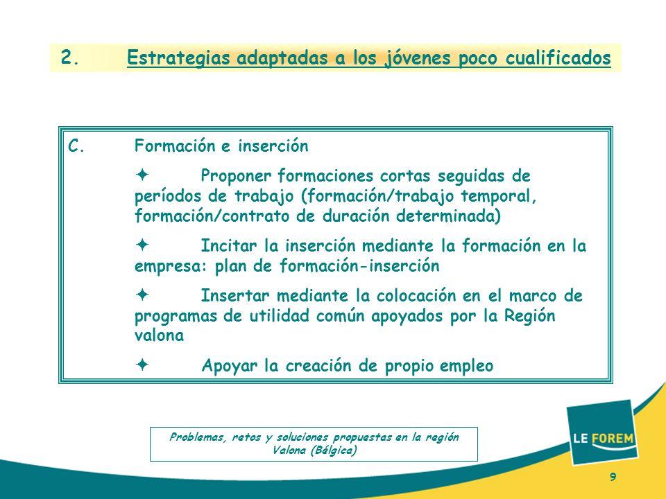 9 2. Estrategias adaptadas a los jóvenes poco cualificados C.Formación e inserción Proponer formaciones cortas seguidas de períodos de trabajo (formac