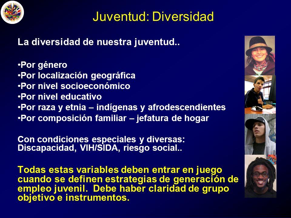 Juventud: Diversidad La diversidad de nuestra juventud..