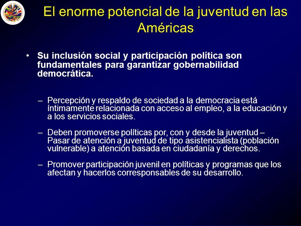 El enorme potencial de la juventud en las Américas Su inclusión social y participación política son fundamentales para garantizar gobernabilidad democrática.