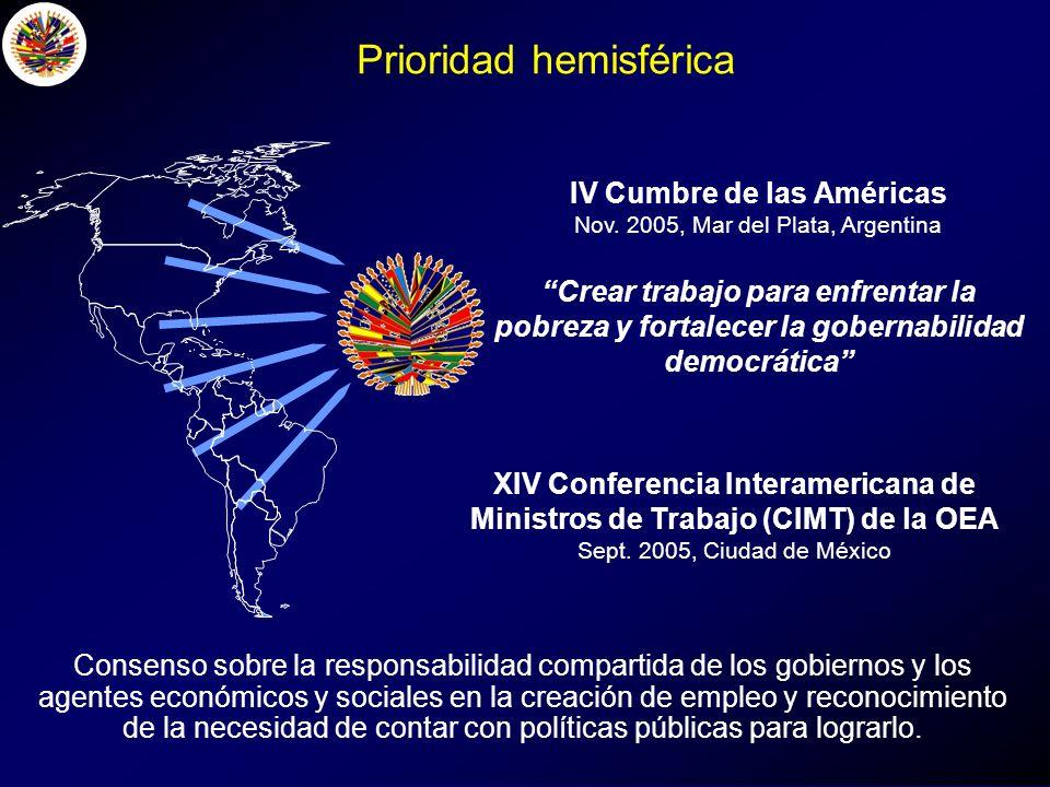 Prioridad hemisférica IV Cumbre de las Américas Nov.