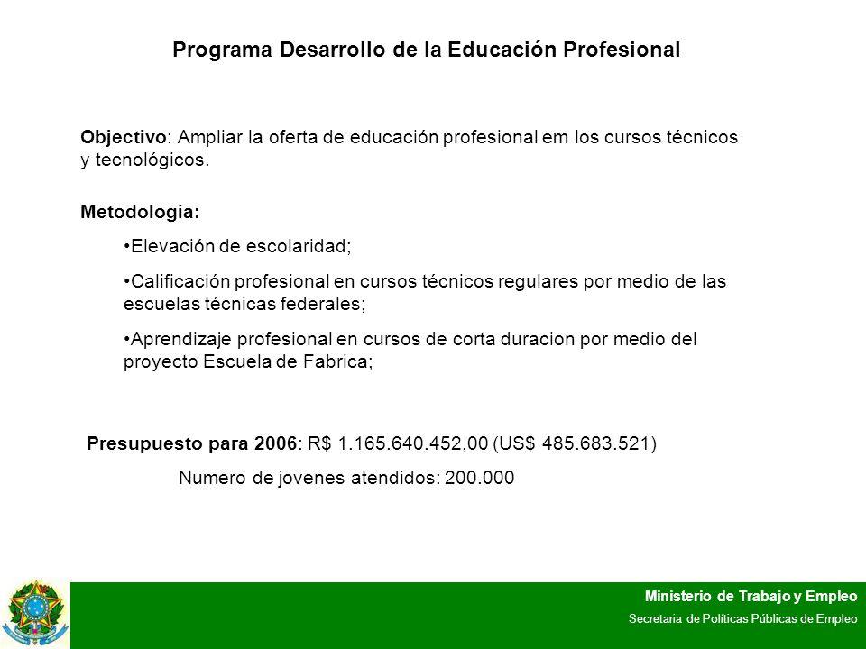 Ministerio de Trabajo y Empleo Secretaria de Políticas Públicas de Empleo Programa Desarrollo de la Educación Profesional Objectivo: Ampliar la oferta de educación profesional em los cursos técnicos y tecnológicos.