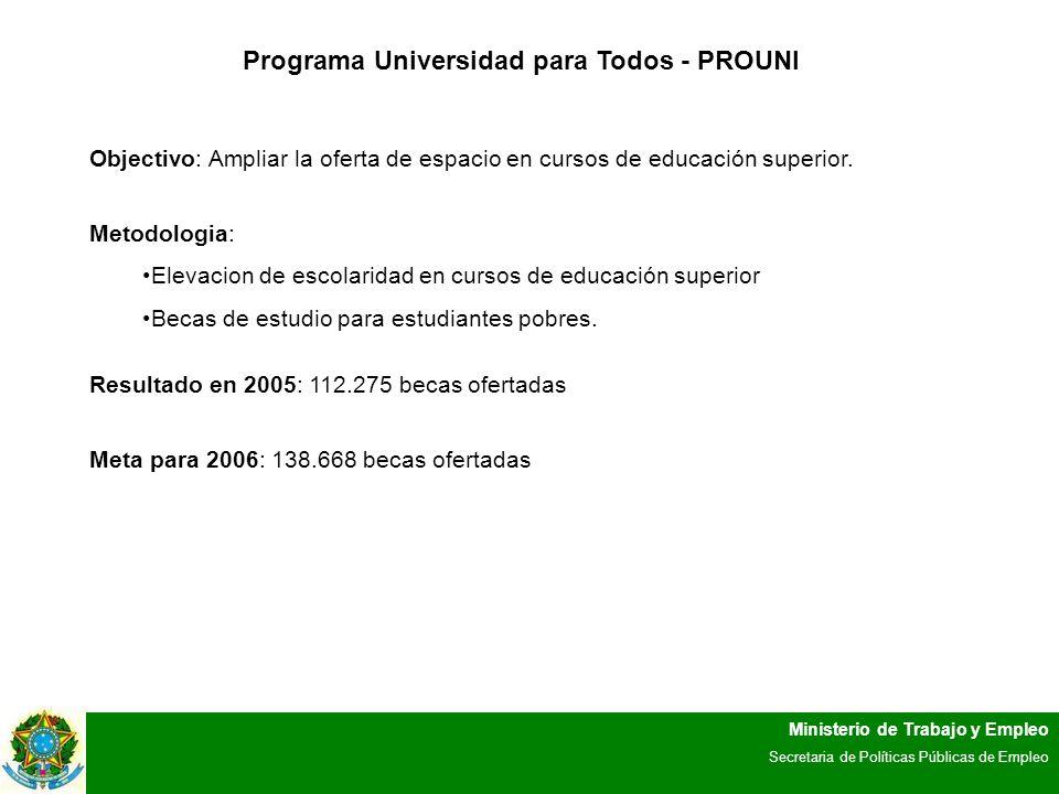 Ministerio de Trabajo y Empleo Secretaria de Políticas Públicas de Empleo Programa Universidad para Todos - PROUNI Objectivo: Ampliar la oferta de espacio en cursos de educación superior.