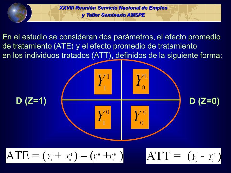 En el estudio se consideran dos parámetros, el efecto promedio de tratamiento (ATE) y el efecto promedio de tratamiento en los individuos tratados (AT