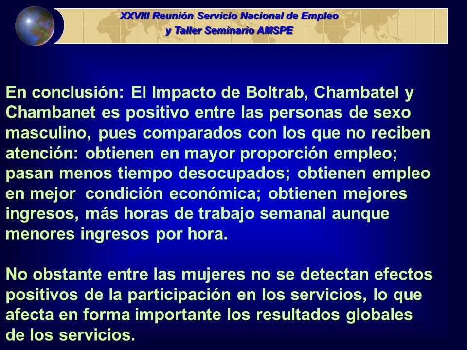 En conclusión: El Impacto de Boltrab, Chambatel y Chambanet es positivo entre las personas de sexo masculino, pues comparados con los que no reciben a