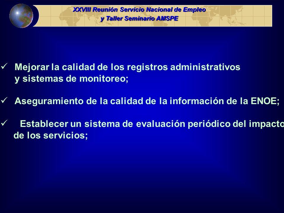 Mejorar la calidad de los registros administrativos y sistemas de monitoreo; Aseguramiento de la calidad de la información de la ENOE; Establecer un s