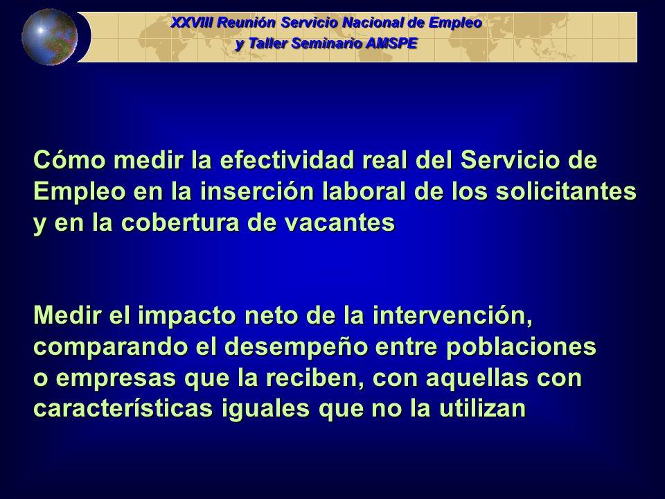 Cómo medir la efectividad real del Servicio de Empleo en la inserción laboral de los solicitantes y en la cobertura de vacantes Medir el impacto neto