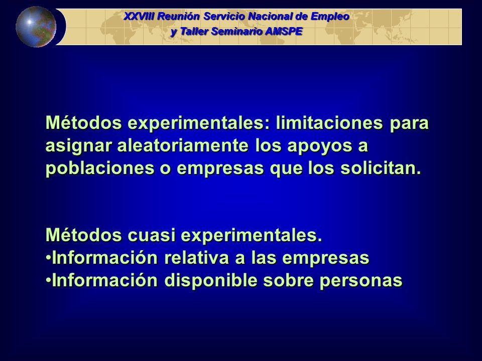 Métodos experimentales: limitaciones para asignar aleatoriamente los apoyos a poblaciones o empresas que los solicitan. Métodos cuasi experimentales.
