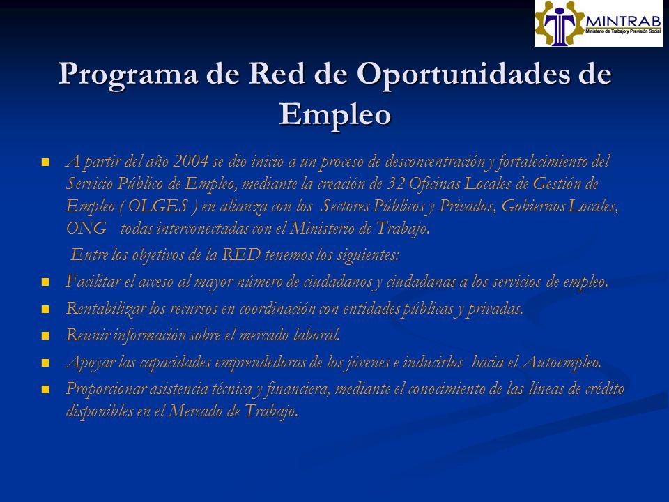 Programa de Red de Oportunidades de Empleo A partir del año 2004 se dio inicio a un proceso de desconcentración y fortalecimiento del Servicio Público