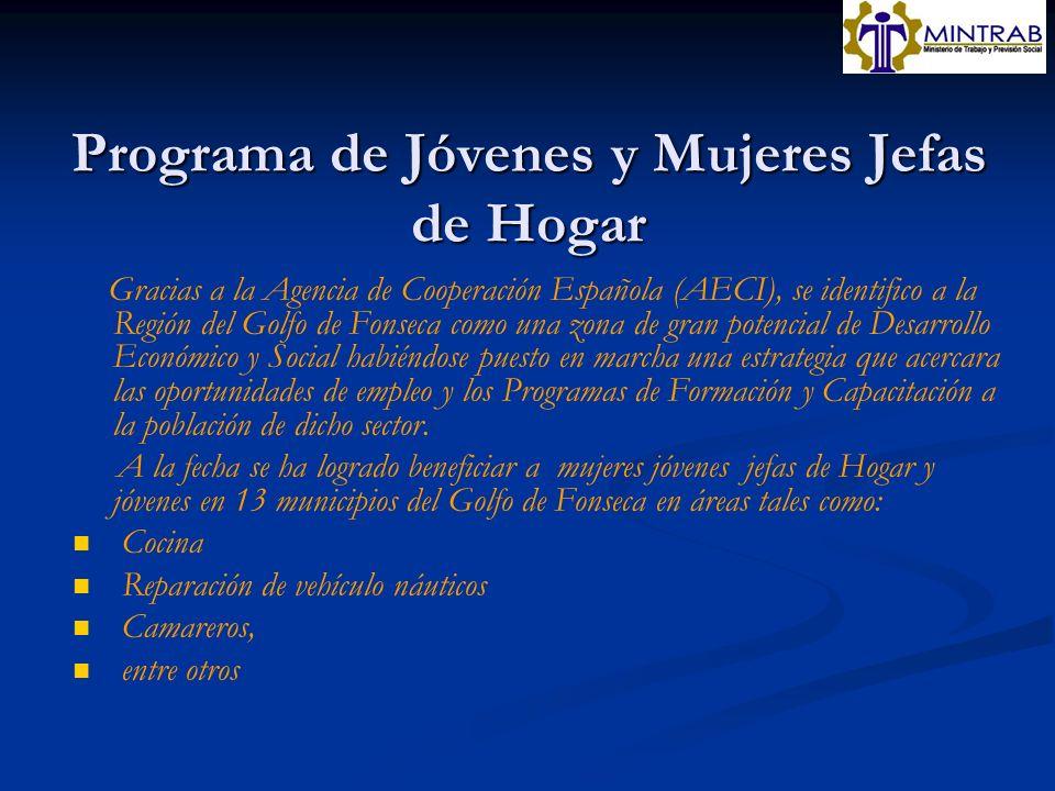 Programa de Jóvenes y Mujeres Jefas de Hogar Gracias a la Agencia de Cooperación Española (AECI), se identifico a la Región del Golfo de Fonseca como