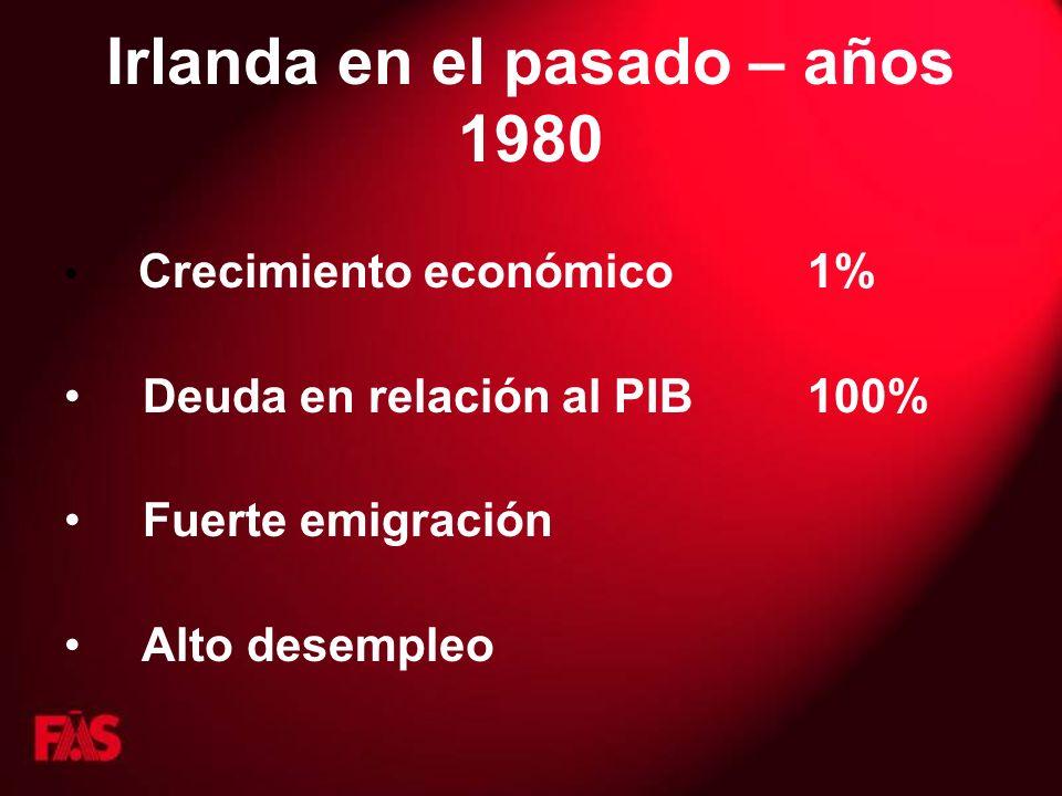 Irlanda en el pasado – años 1980 Crecimiento económico 1% Deuda en relación al PIB 100% Fuerte emigración Alto desempleo