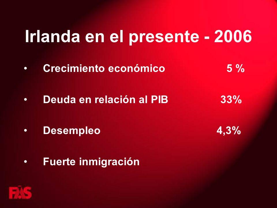 Irlanda en el presente - 2006 Crecimiento económico 5 % Deuda en relación al PIB 33% Desempleo 4,3% Fuerte inmigración