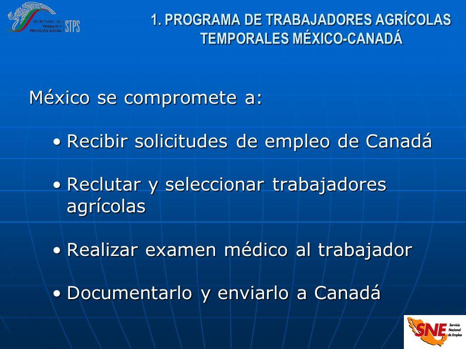 México se compromete a: Recibir solicitudes de empleo de CanadáRecibir solicitudes de empleo de Canadá Reclutar y seleccionar trabajadores agrícolasRe