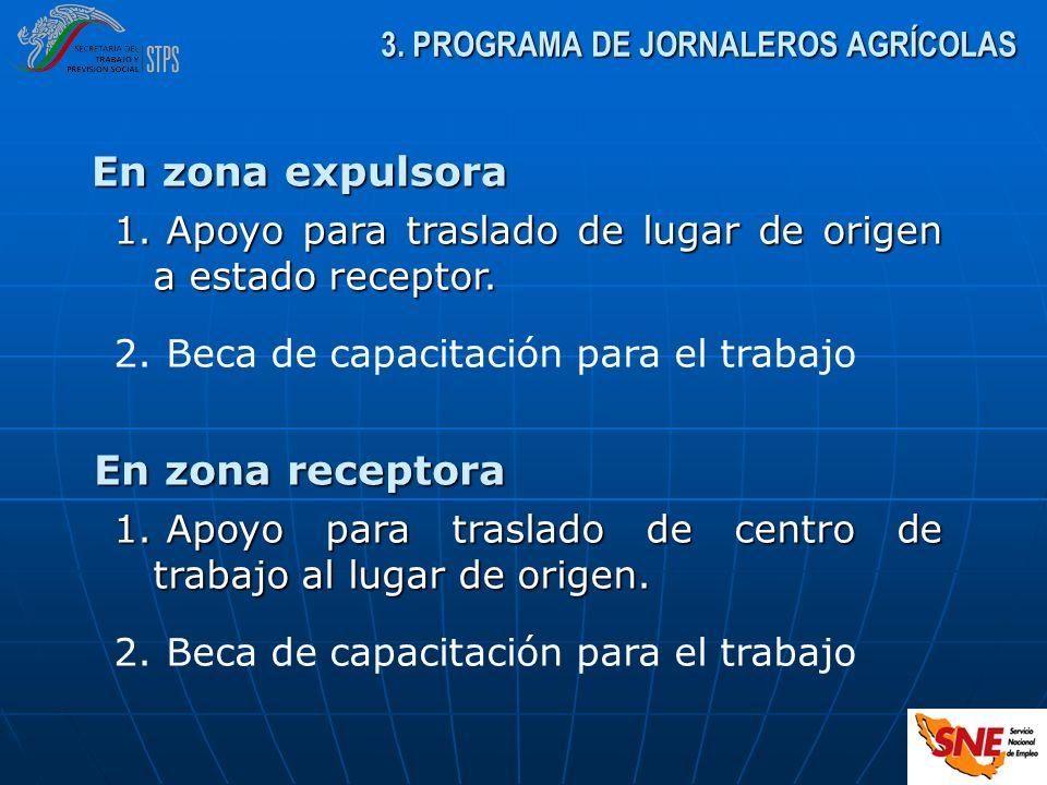 3. PROGRAMA DE JORNALEROS AGRÍCOLAS En zona expulsora 1. Apoyo para traslado de lugar de origen a estado receptor. 2. Beca de capacitación para el tra