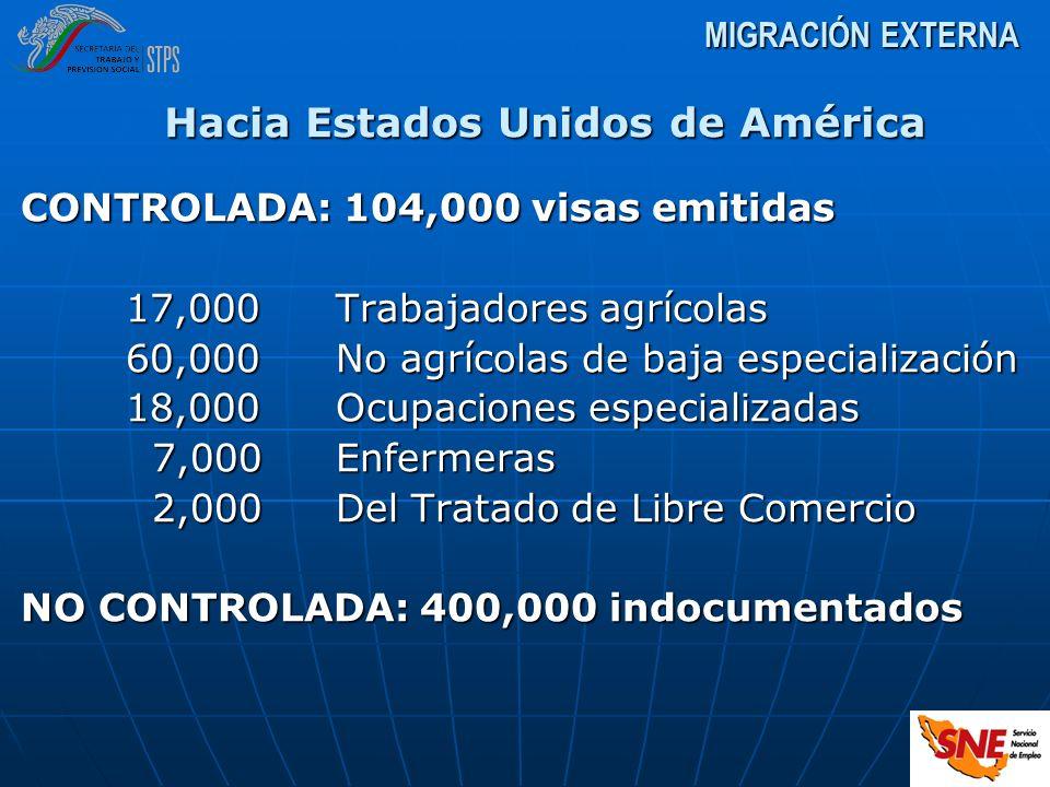 MIGRACIÓN EXTERNA CONTROLADA: 104,000 visas emitidas 17,000Trabajadores agrícolas 60,000No agrícolas de baja especialización 18,000Ocupaciones especia