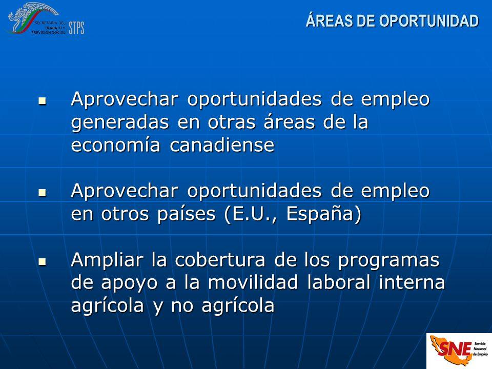 ÁREAS DE OPORTUNIDAD Aprovechar oportunidades de empleo generadas en otras áreas de la economía canadiense Aprovechar oportunidades de empleo generada
