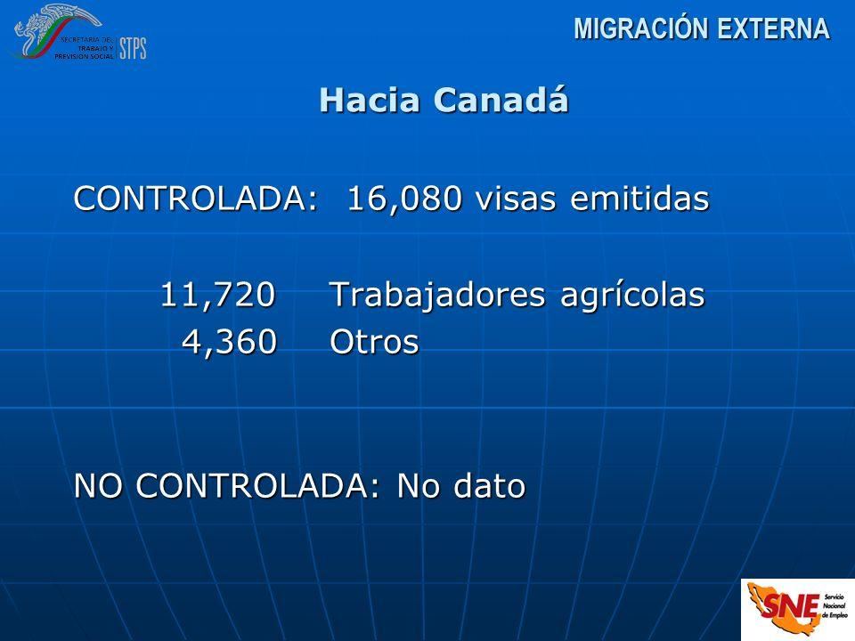 CONTROLADA: 16,080 visas emitidas 11,720Trabajadores agrícolas 4,360Otros 4,360Otros NO CONTROLADA: No dato MIGRACIÓN EXTERNA Hacia Canadá